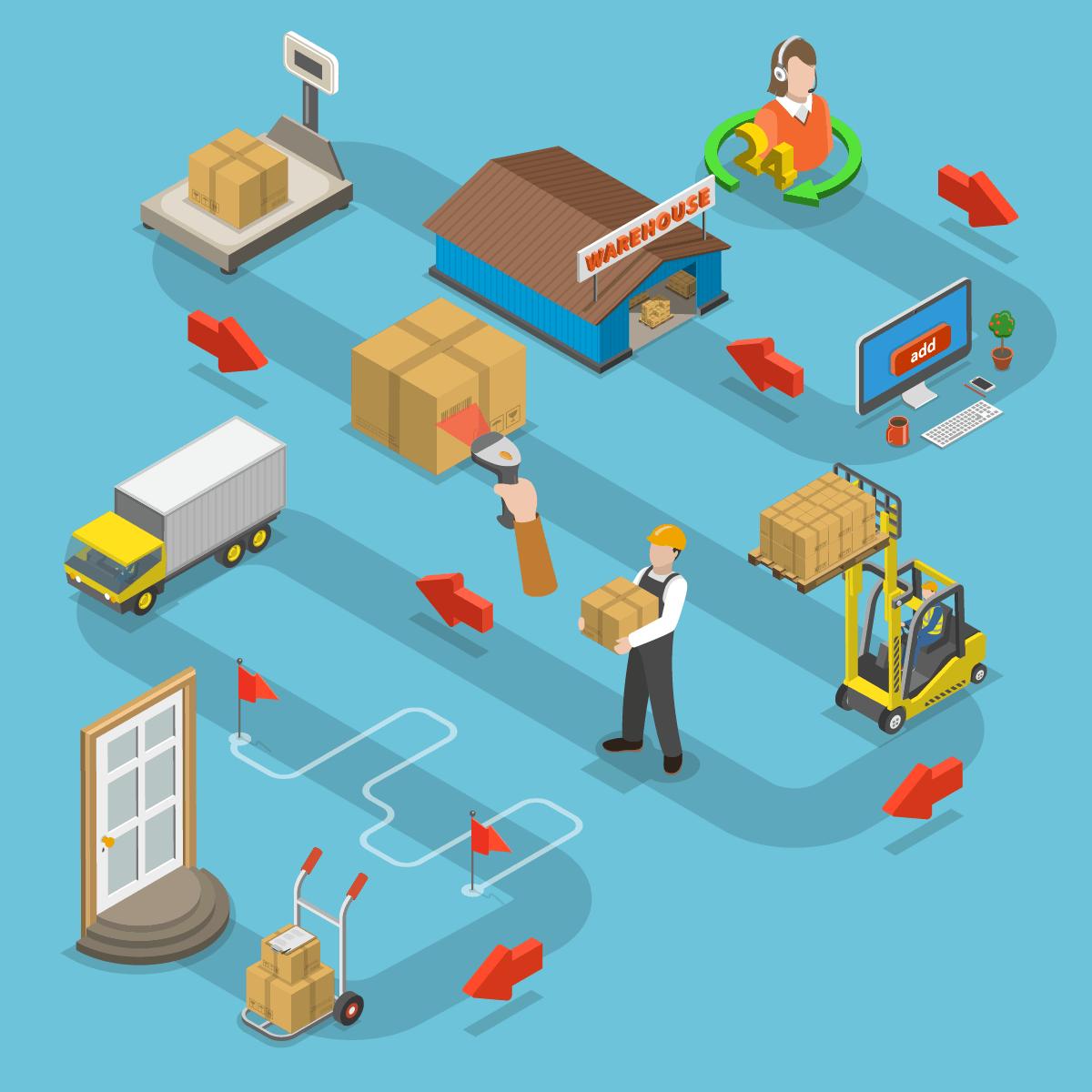 Effektiv Logistikk Bxsoftware As